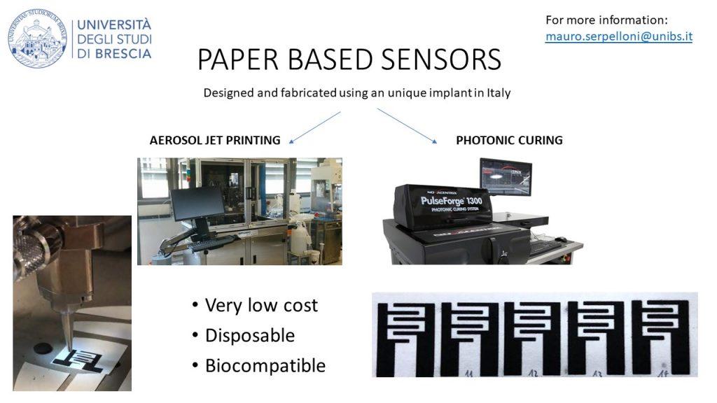 Paper Based Sensors